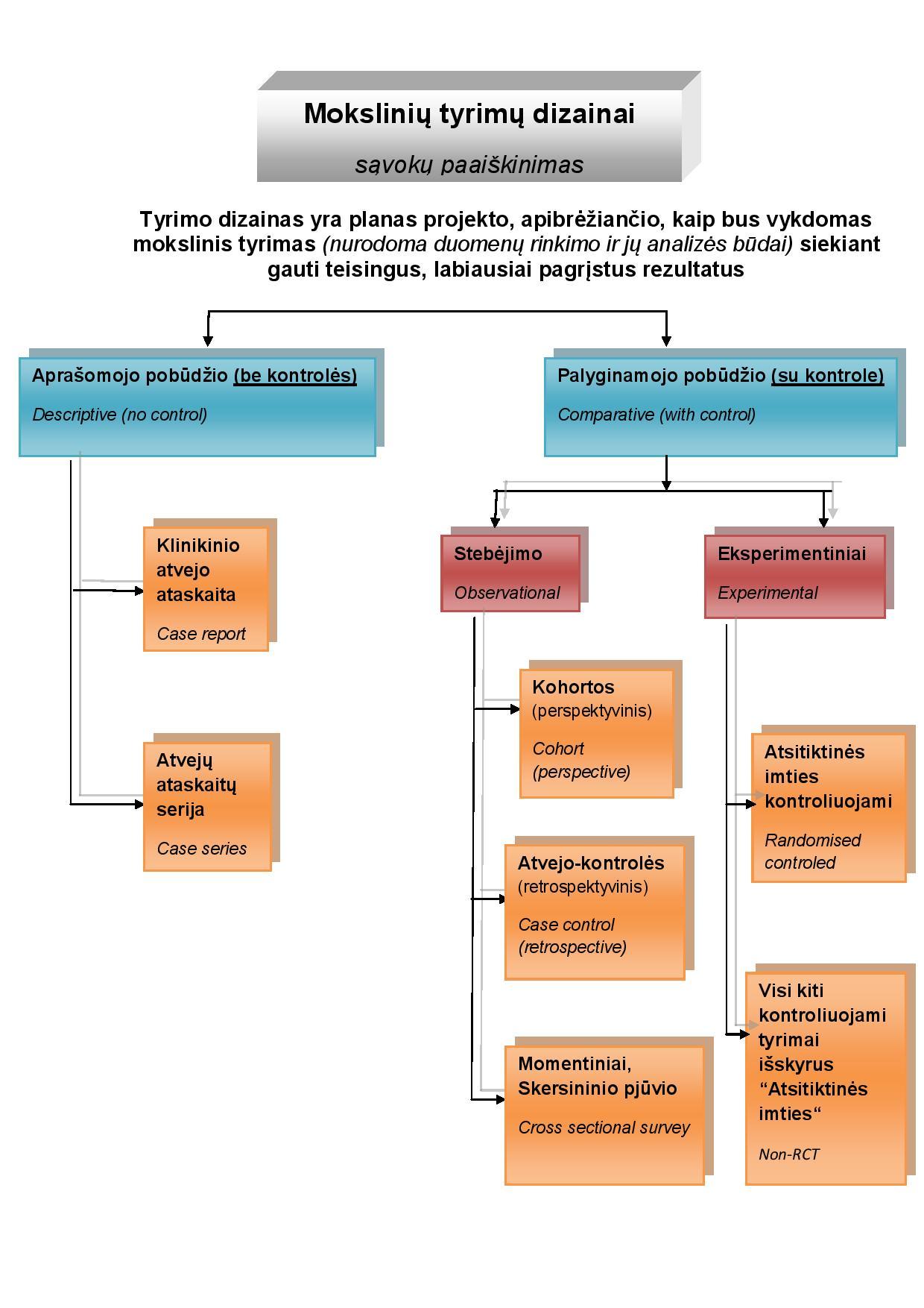 literatūros apžvalgos slaugos paieškos strategija mt5 prekybos signalai